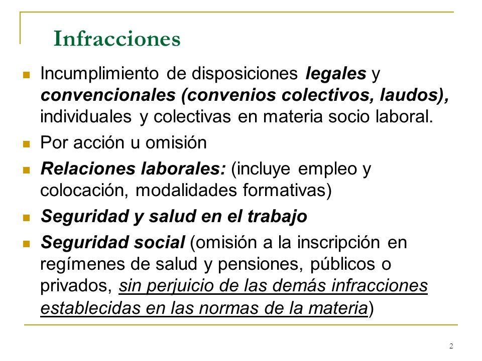 2 Infracciones Incumplimiento de disposiciones legales y convencionales (convenios colectivos, laudos), individuales y colectivas en materia socio lab