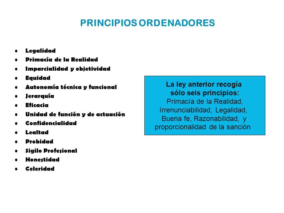 PRINCIPIOS ORDENADORES Legalidad Primacía de la Realidad Imparcialidad y objetividad Equidad Autonomía técnica y funcional Jerarquía Eficacia Unidad d