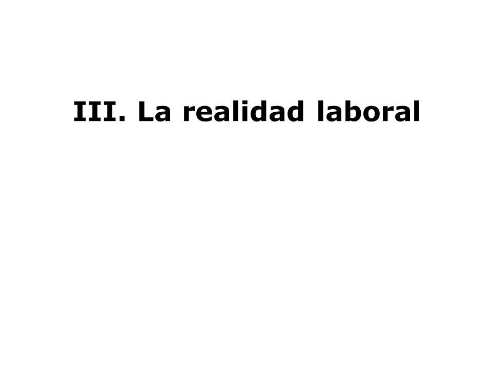III. La realidad laboral