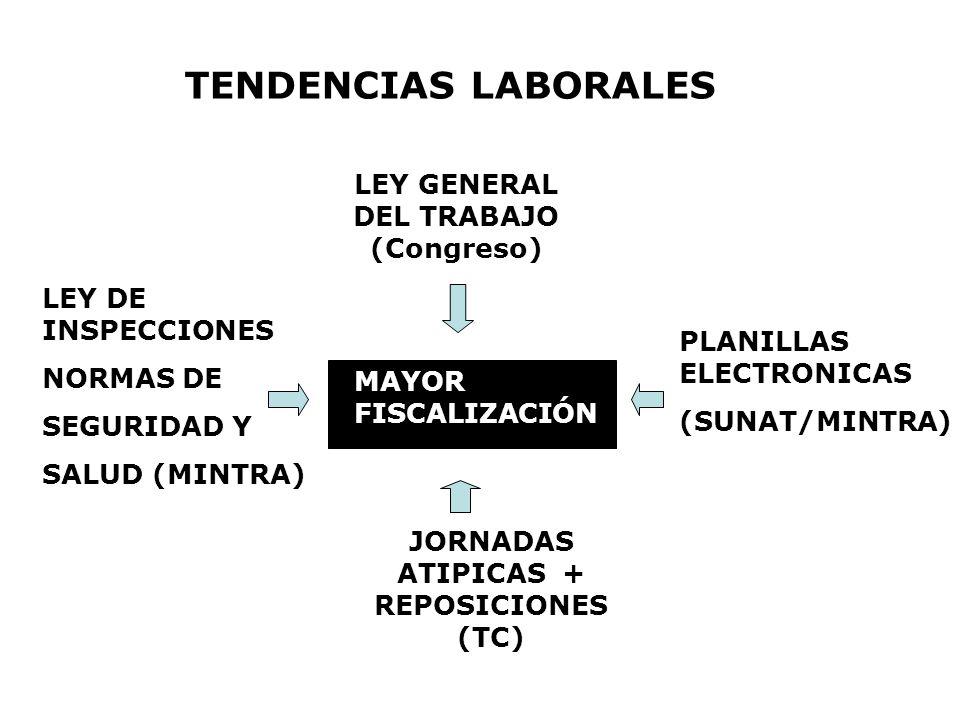 TENDENCIAS LABORALES MAYOR FISCALIZACIÓN LEY DE INSPECCIONES NORMAS DE SEGURIDAD Y SALUD (MINTRA) JORNADAS ATIPICAS + REPOSICIONES (TC) PLANILLAS ELEC