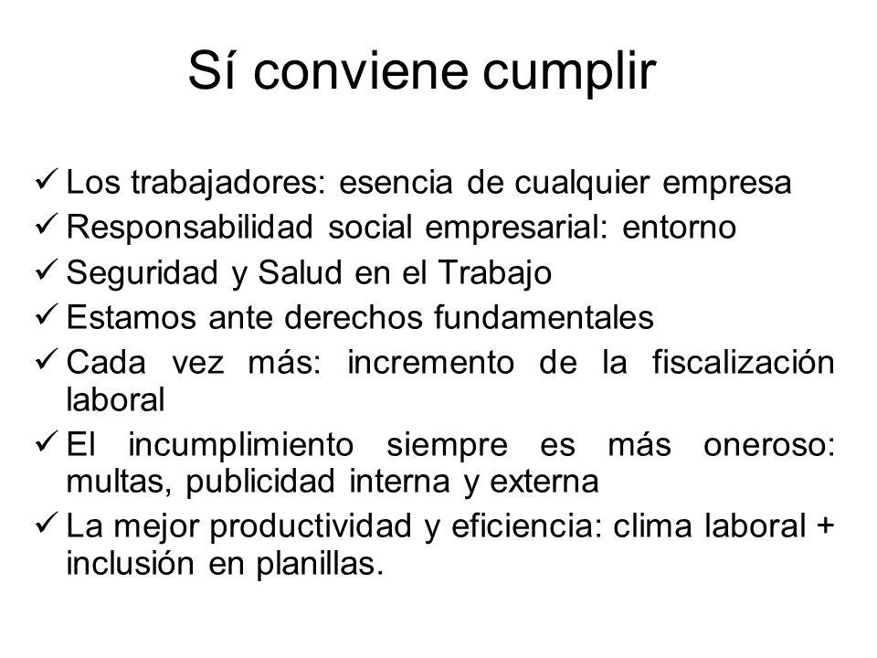 Sí conviene cumplir Los trabajadores: esencia de cualquier empresa Responsabilidad social empresarial: entorno Seguridad y Salud en el Trabajo Estamos
