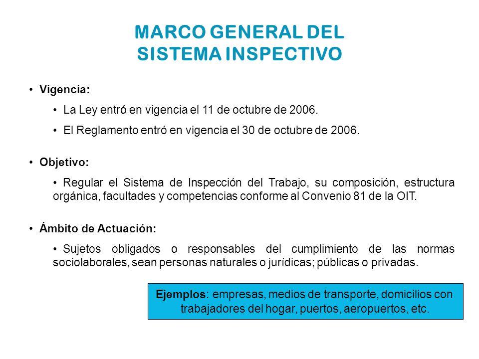 MARCO GENERAL DEL SISTEMA INSPECTIVO Vigencia: La Ley entró en vigencia el 11 de octubre de 2006. El Reglamento entró en vigencia el 30 de octubre de