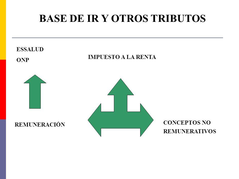 BASE DE IR Y OTROS TRIBUTOS IMPUESTO A LA RENTA REMUNERACIÓN CONCEPTOS NO REMUNERATIVOS ESSALUD ONP