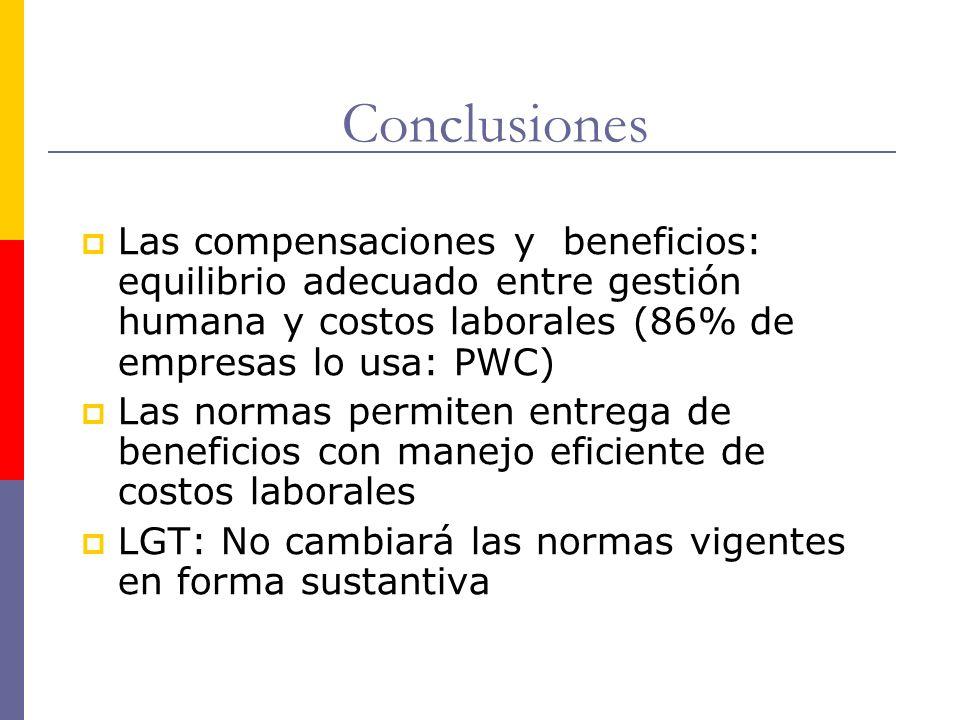 Conclusiones Las compensaciones y beneficios: equilibrio adecuado entre gestión humana y costos laborales (86% de empresas lo usa: PWC) Las normas per