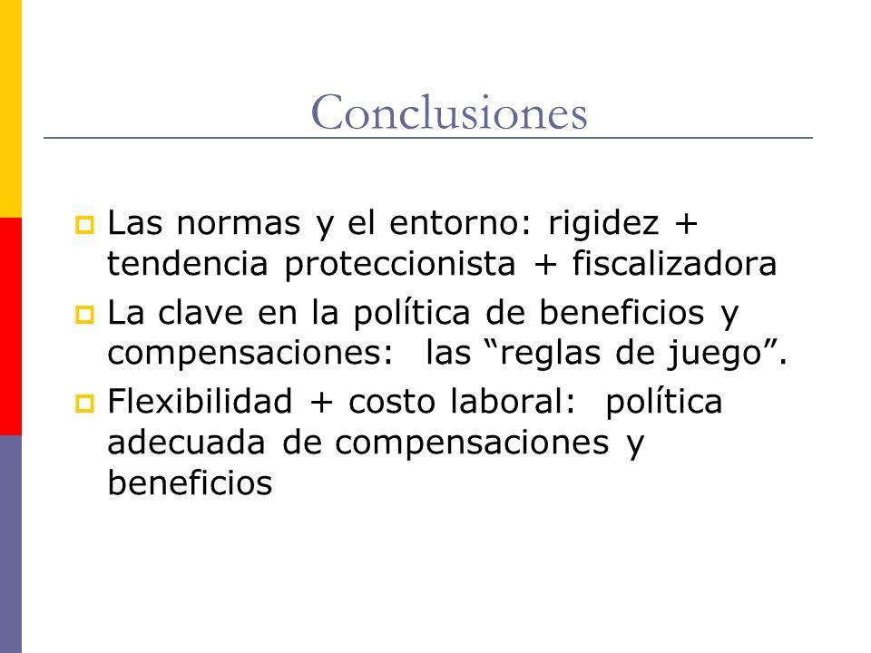 Conclusiones Las normas y el entorno: rigidez + tendencia proteccionista + fiscalizadora La clave en la política de beneficios y compensaciones: las r