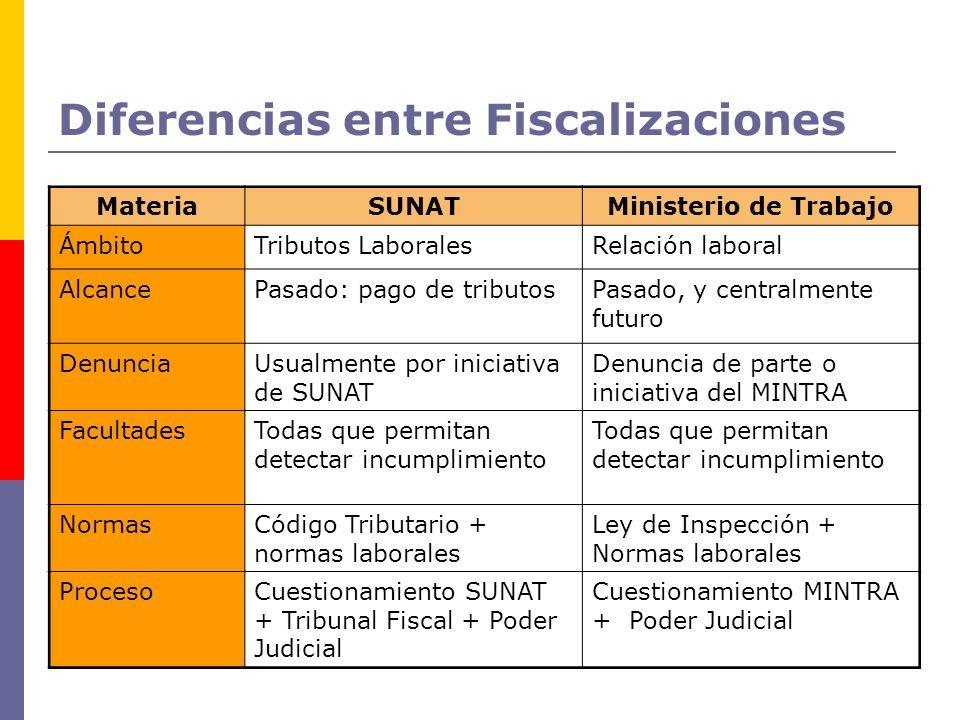 Diferencias entre Fiscalizaciones MateriaSUNATMinisterio de Trabajo ÁmbitoTributos LaboralesRelación laboral AlcancePasado: pago de tributosPasado, y