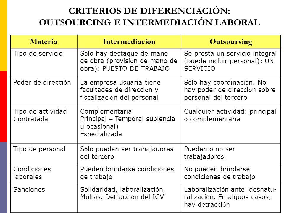 CRITERIOS DE DIFERENCIACIÓN: OUTSOURCING E INTERMEDIACIÓN LABORAL MateriaIntermediaciónOutsoursing Tipo de servicioS ó lo hay destaque de mano de obra