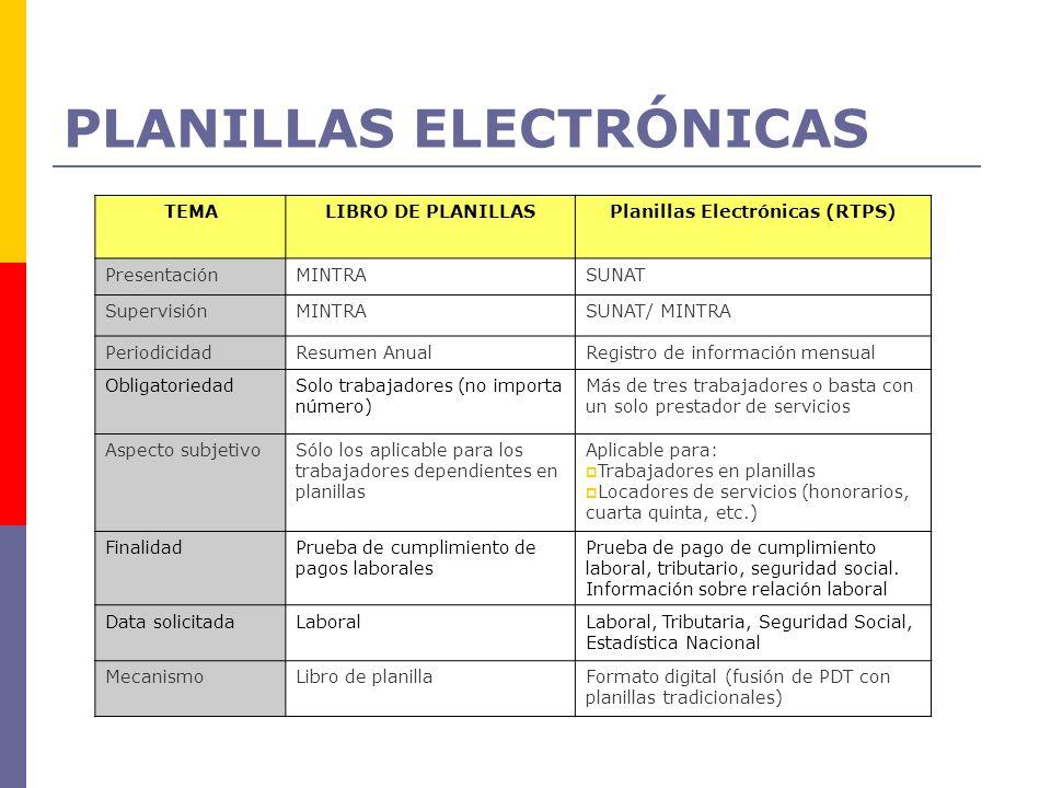 PLANILLAS ELECTRÓNICAS TEMALIBRO DE PLANILLASPlanillas Electrónicas (RTPS) PresentaciónMINTRASUNAT SupervisiónMINTRASUNAT/ MINTRA PeriodicidadResumen