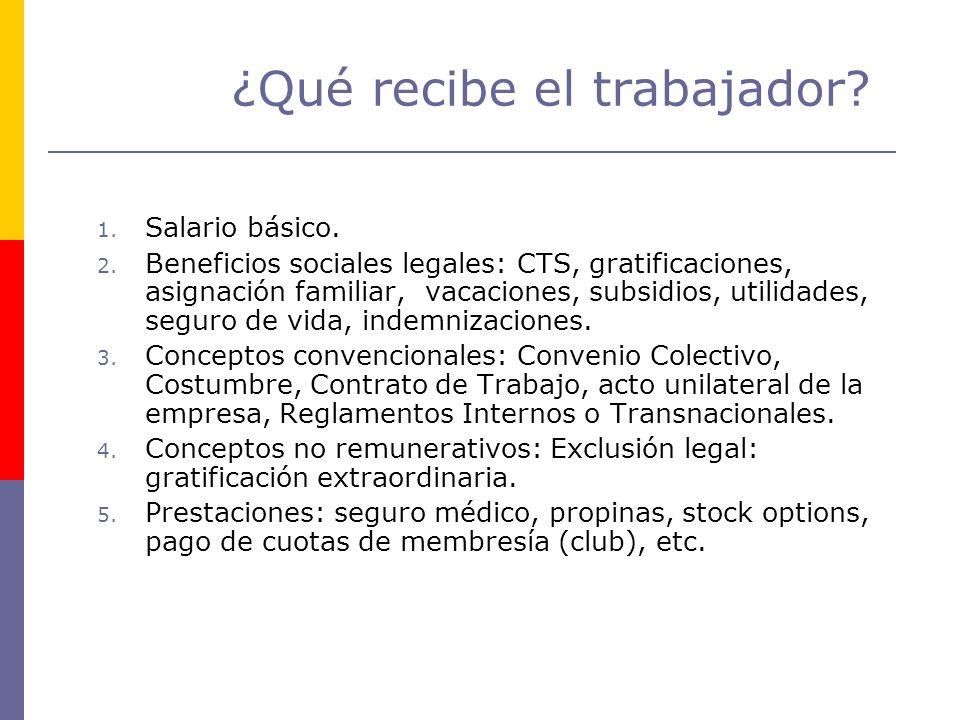 ¿Qué recibe el trabajador? 1. Salario básico. 2. Beneficios sociales legales: CTS, gratificaciones, asignación familiar, vacaciones, subsidios, utilid