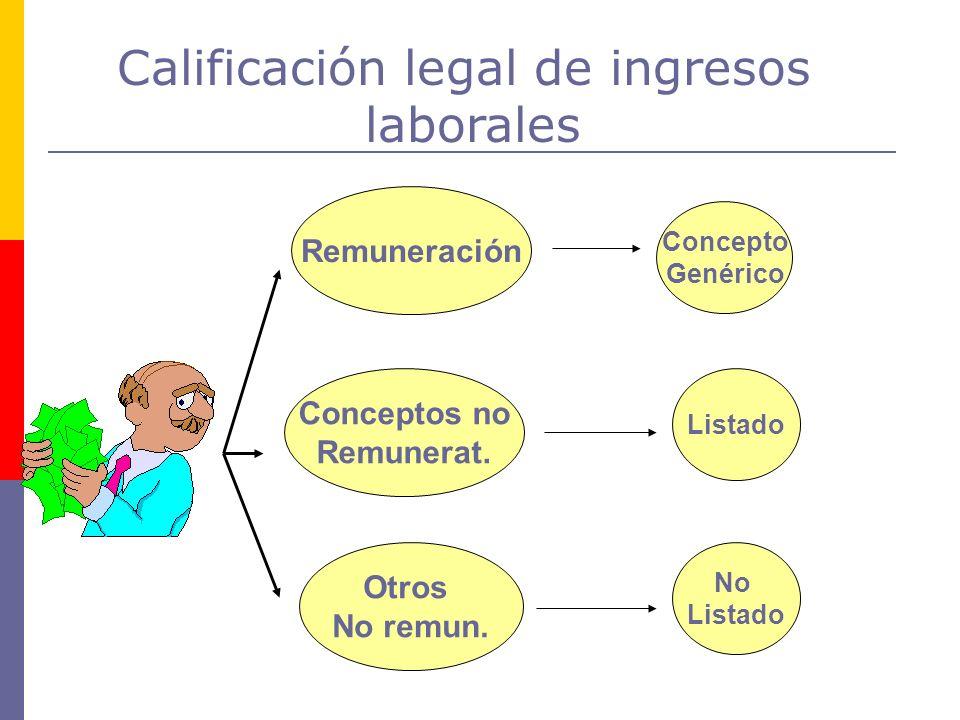 Remuneración Concepto Genérico Conceptos no Remunerat. Listado Otros No remun. No Listado Calificación legal de ingresos laborales