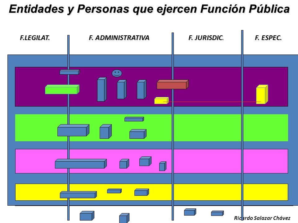 Ricardo Salazar Chávez Poder(fuerzaOrdenadora) Función Legislativa Función Jurisdiccional Función Administrativa Funciones Especiales Constitución Pol