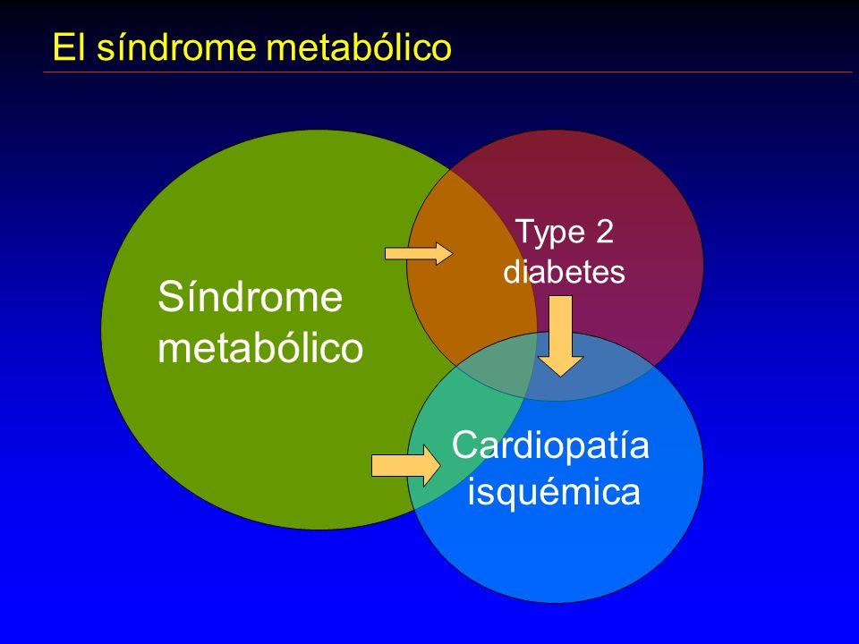 El síndrome metabólico Síndrome metabólico Type 2 diabetes Cardiopatía isquémica