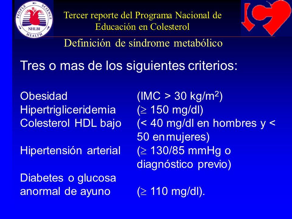 Tercer reporte del Programa Nacional de Educación en Colesterol Definición de síndrome metabólico Tres o mas de los siguientes criterios: Obesidad (IM