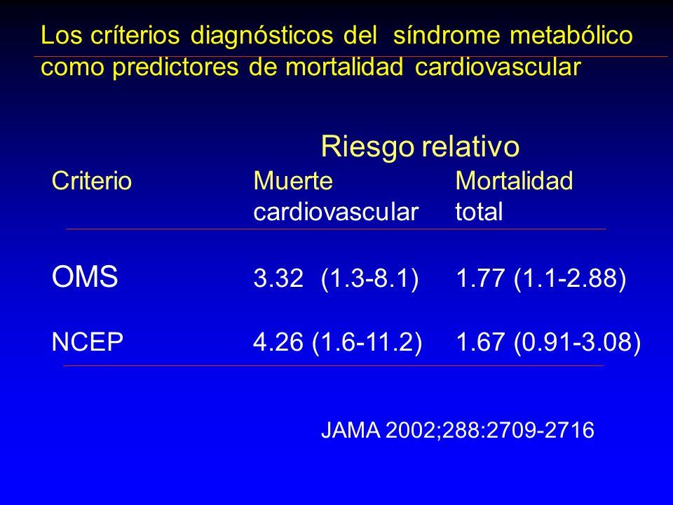Los críterios diagnósticos del síndrome metabólico como predictores de mortalidad cardiovascular Riesgo relativo CriterioMuerte Mortalidad cardiovascu