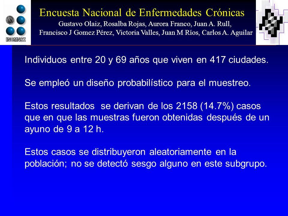 Encuesta Nacional de Enfermedades Crónicas Individuos entre 20 y 69 años que viven en 417 ciudades. Se empleó un diseño probabilístico para el muestre