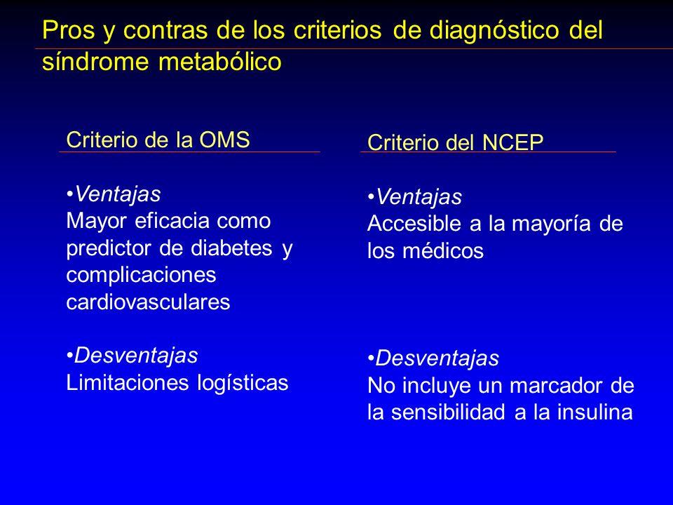 Pros y contras de los criterios de diagnóstico del síndrome metabólico Criterio de la OMS Ventajas Mayor eficacia como predictor de diabetes y complic