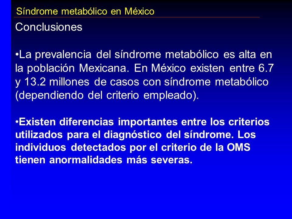 Conclusiones La prevalencia del síndrome metabólico es alta en la población Mexicana. En México existen entre 6.7 y 13.2 millones de casos con síndrom