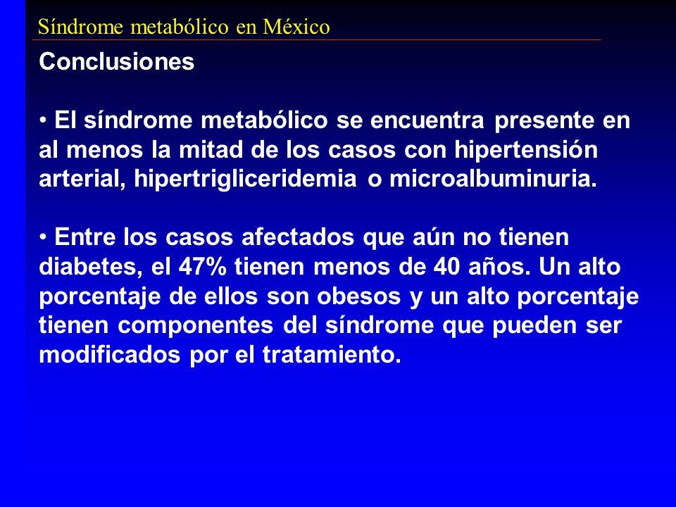 Conclusiones El síndrome metabólico se encuentra presente en al menos la mitad de los casos con hipertensión arterial, hipertrigliceridemia o microalb