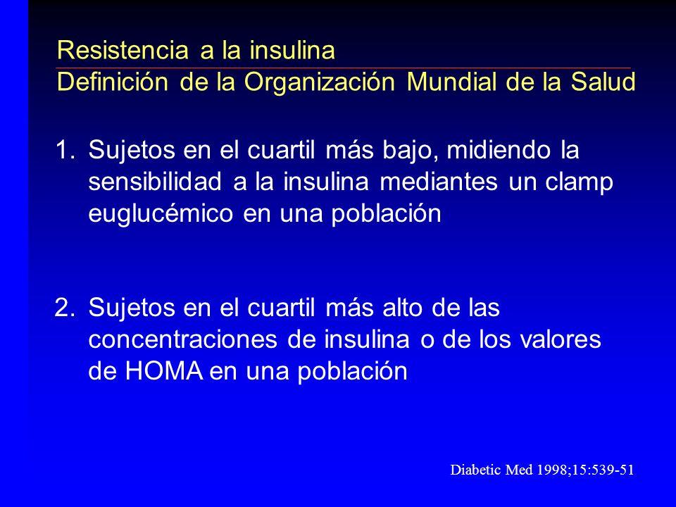 Resistencia a la insulina Definición de la Organización Mundial de la Salud 1.Sujetos en el cuartil más bajo, midiendo la sensibilidad a la insulina m