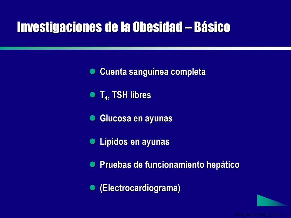 GDS_em0311846_D_v5 14 Investigaciones de la Obesidad – Básico Cuenta sanguínea completa Cuenta sanguínea completa T 4, TSH libres T 4, TSH libres Glucosa en ayunas Glucosa en ayunas Lípidos en ayunas Lípidos en ayunas Pruebas de funcionamiento hepático Pruebas de funcionamiento hepático (Electrocardiograma) (Electrocardiograma)