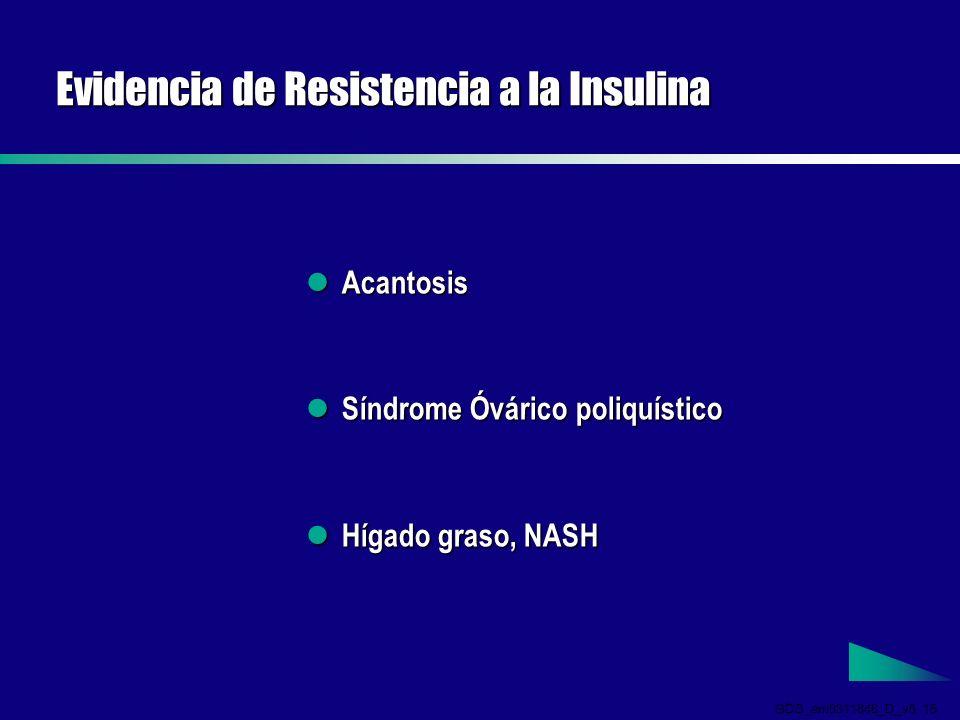 GDS_em0311846_D_v5 15 Evidencia de Resistencia a la Insulina Acantosis Acantosis Síndrome Óvárico poliquístico Síndrome Óvárico poliquístico Hígado graso, NASH Hígado graso, NASH
