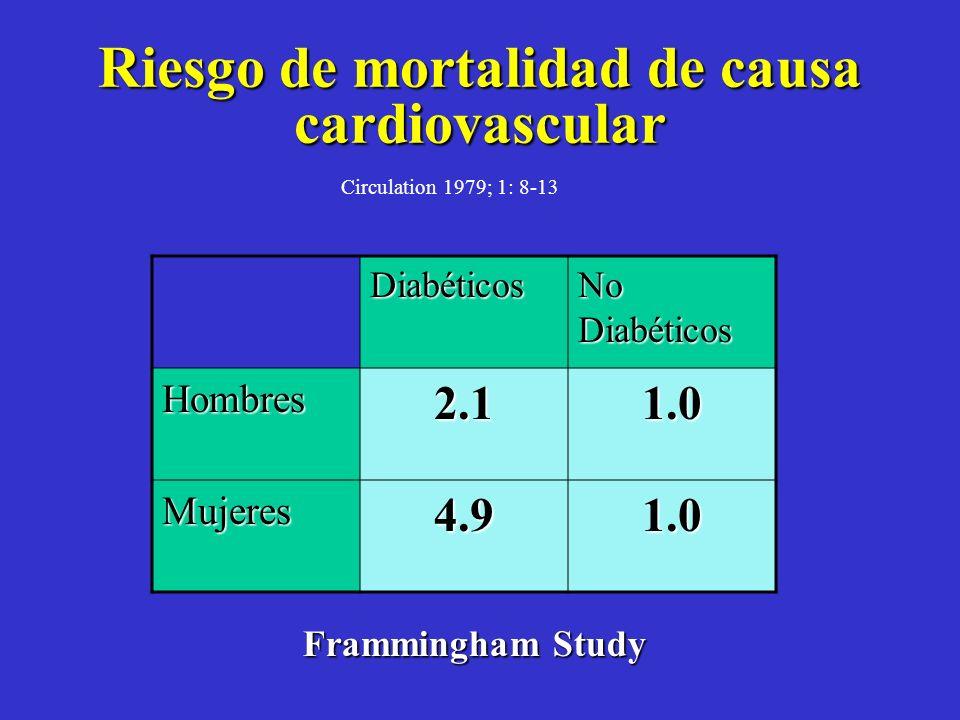 Diabetes tipo 2 y Enfermedad Cardiovascular Está presente en un 20 a 40% al momento del diagnóstico.Está presente en un 20 a 40% al momento del diagnó