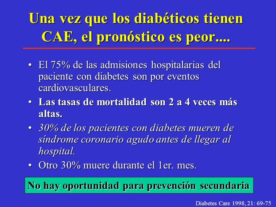 Incidencia de enfermedad cardiovascular durante los últimos 30 años Hay menor beneficio en los diabéticos