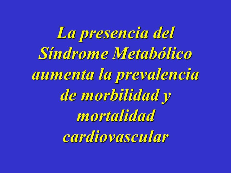 Presencia del Síndrome Metabólico según la tolerancia a la glucosa TGN: 10% (15%-10%)TGN: 10% (15%-10%) IFG/IGT: 50% (64%-42%)IFG/IGT: 50% (64%-42%) D