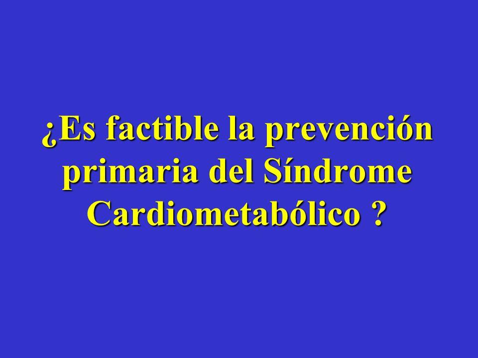 Factores de Riesgo Cardiovascular en Diabetes Hiperglucemia.Hiperglucemia. Dislipidemia.Dislipidemia. Hipertensión arterial.Hipertensión arterial. Hip