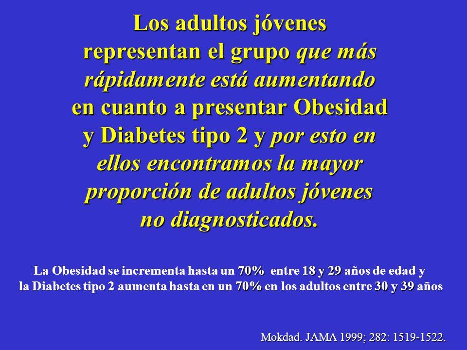 Morgan, Diabetes Care 2000; 23: 1103 La Diabetes reduce los años de vida dependiendo de la edad en que inicia.