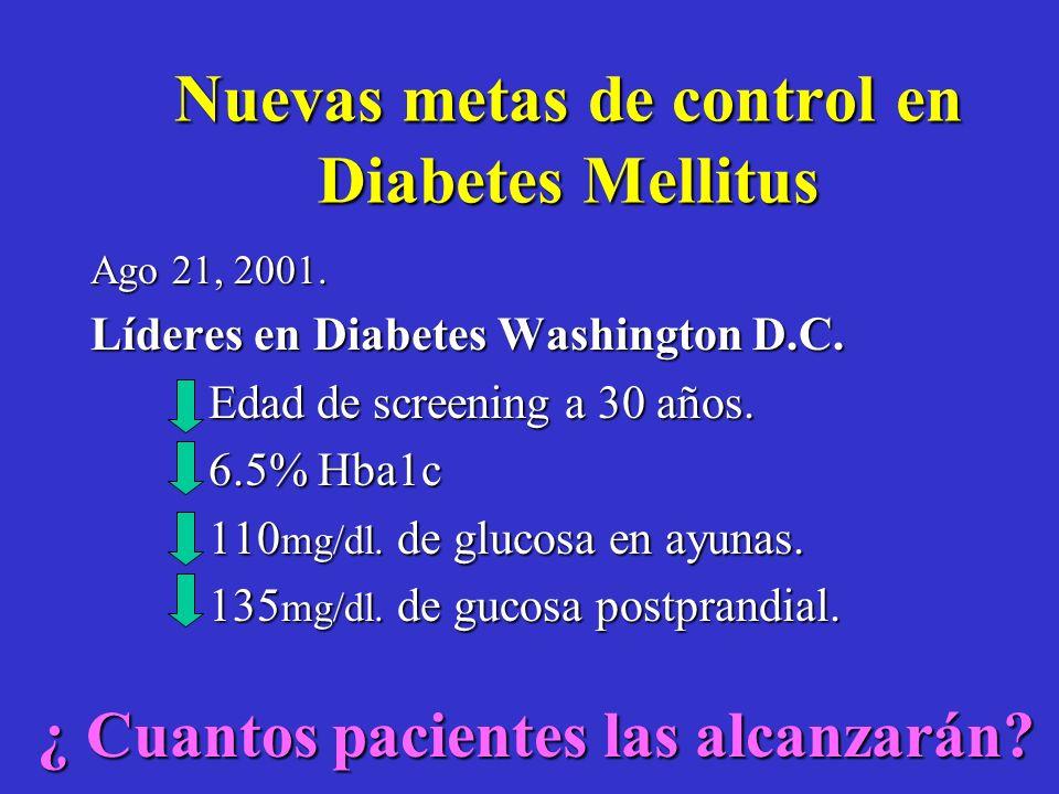 Niveles de glucosa en ayunas con la que se está haciendo el diagnóstico de Diabetes tipo 2. <126 mgs. 1.9% 1.9% 126-150 mgs. 9.3% 150-200 mgs. 19.4% 2