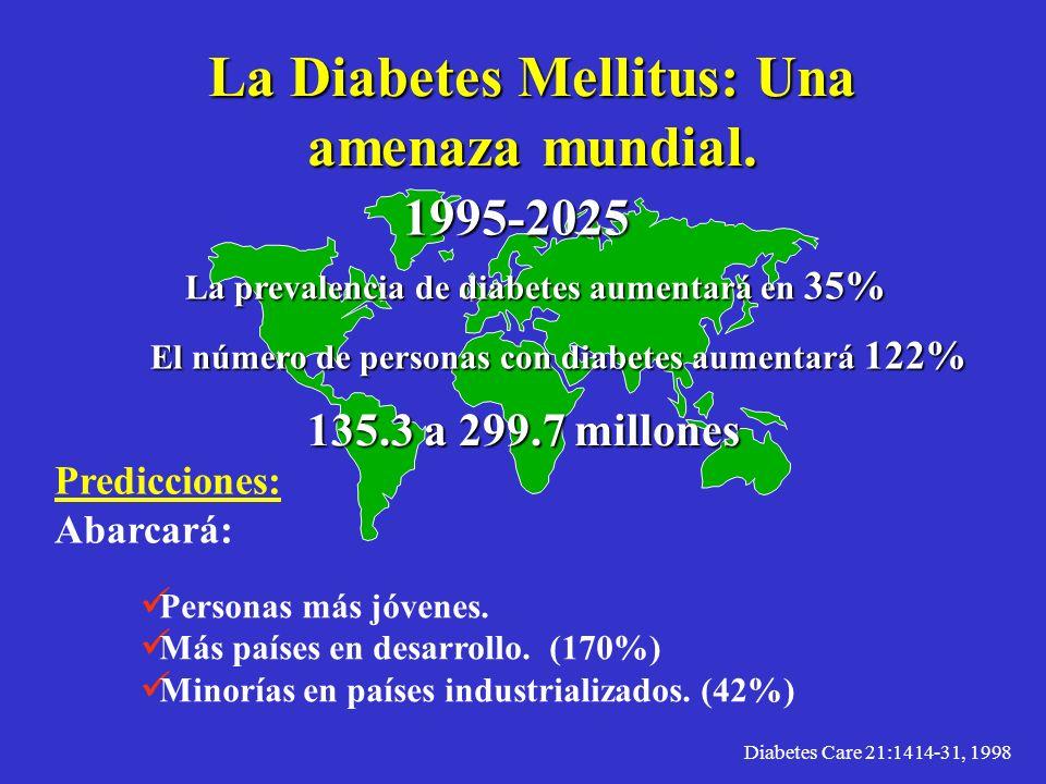 Los grandes problemas de salud en México y el mundo Cada 5 seg se da en el mundo una nueva infección por VIHCada 5 seg se da en el mundo una nueva inf