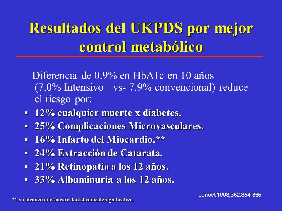 HbA1c predice Enf. Arterial Coronaria en Diabetes tipo 2 Diabetes 1994, 43:60-67