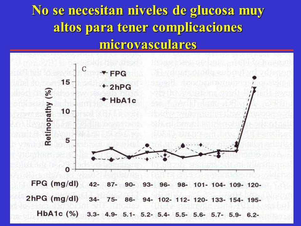 Diabetes y Riesgo Cardiovascular La Hiperglucemia es claramente un factor de riesgo para Complicaciones Microvasculares (Retinopatía, Nefropatía y Neu