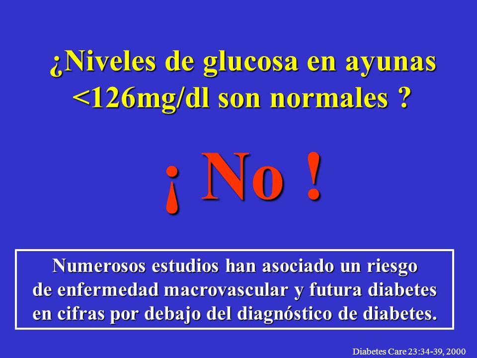 ¿ La glucosa de ayuno es un buen parámetro de control ? <6.0%116720867 6-6.9%1322823377 7-7.9%1728331594 8-8.9%20594371100 >9.0%278100432100 HbA1c GPA