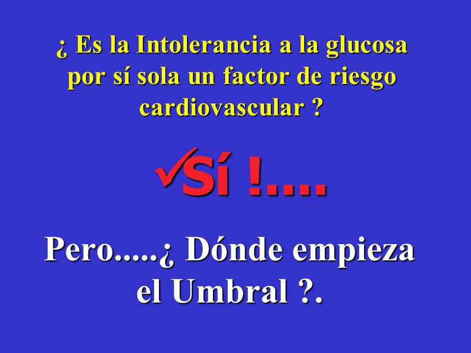 Intolerancia a la glucosa: Un problema de actualidad después de un periodo de tiempo prolongado.En los adultos, la diabetes tipo 2 se desarrolla despu