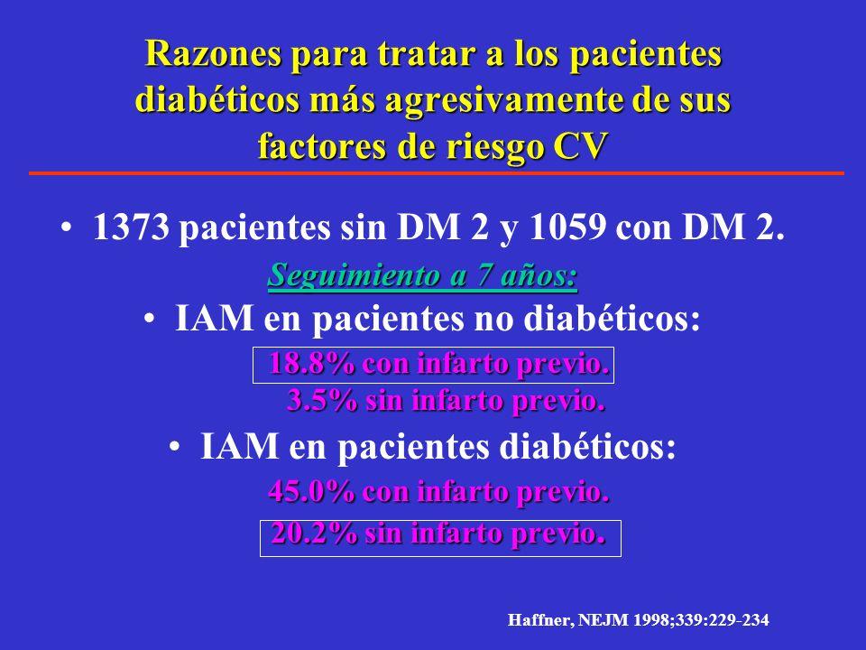 Clasificación Hipertrigliceridemia Normal: < 200mgs/dl.Normal: < 200mgs/dl. Limítrofe: 200- 400mgs.Limítrofe: 200- 400mgs. Altos: 400-1000mg/dl.Altos: