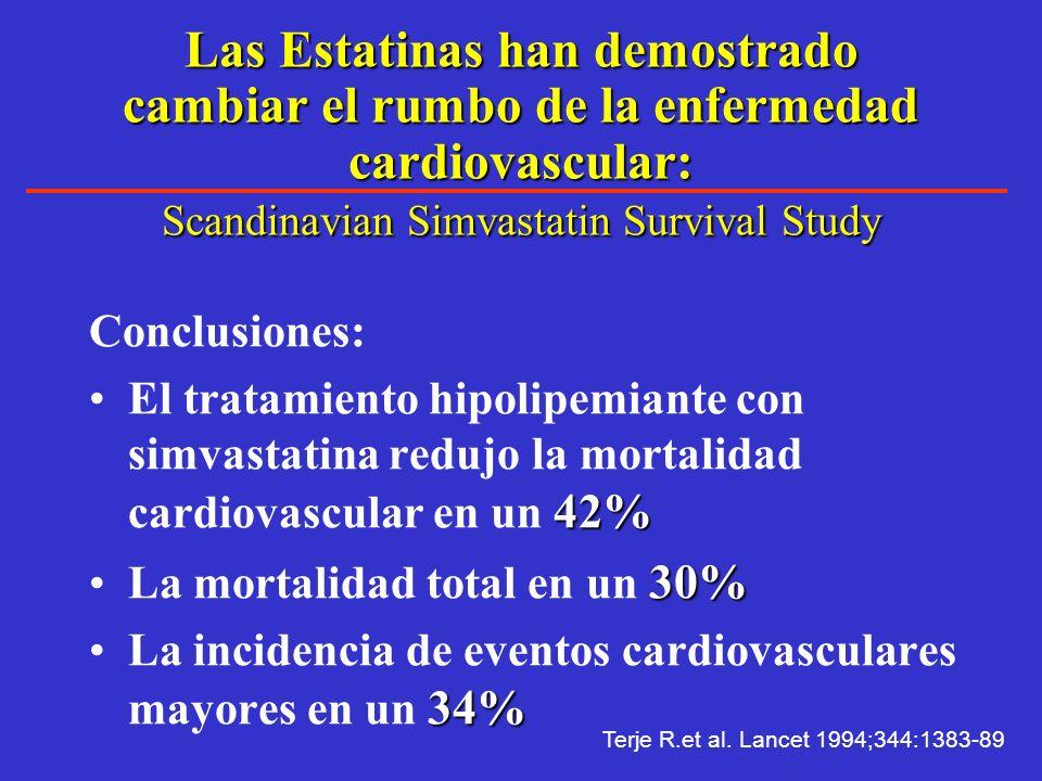Razones para tratar a los pacientes diabéticos más agresivamente de sus factores de riesgo CV 1373 pacientes sin DM 2 y 1059 con DM 2. Seguimiento a 7