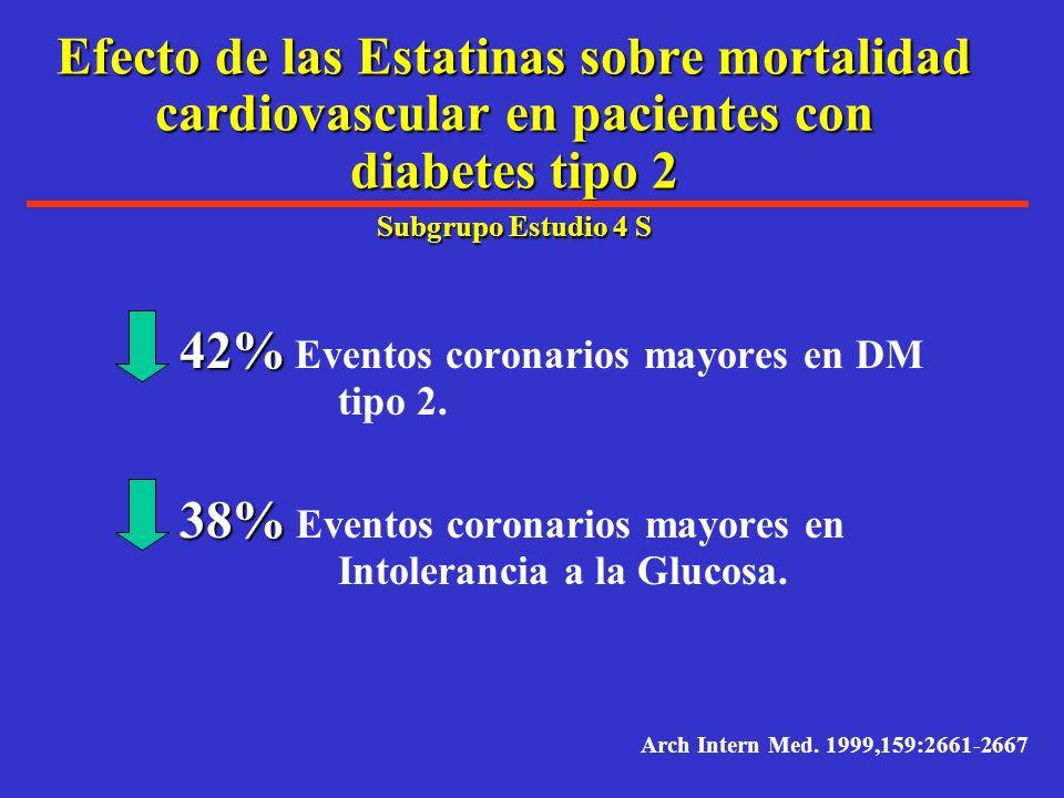 Beneficio del manejo de la Hiperlipidemia con Estatinas en el paciente Diabético 4-S suj.diabét 2021863649.324.9554 4-S Sin diabet 42421883428.720.232