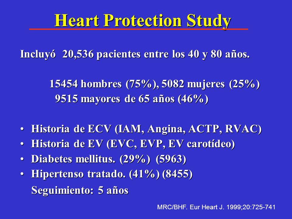 Hipótesis: Independientemente de sus cifras de colesterol total, todo paciente de alto riesgo para el desarrollo de EVC, ¿Deberá de recibir terapia co