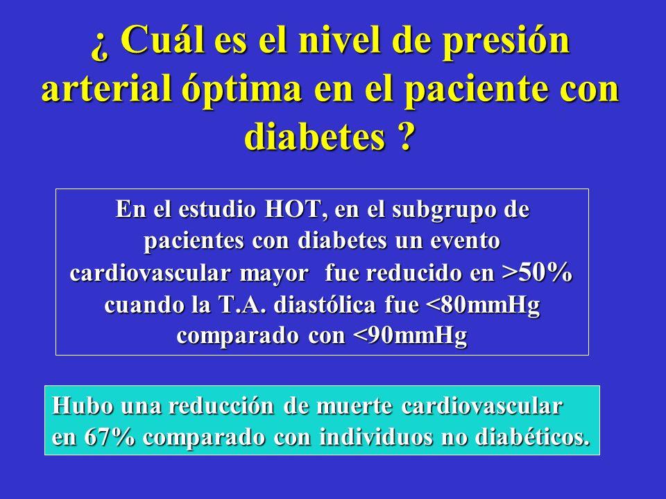 HOPE Comparación de reducciones de riesgos entre diabéticos y no diabéticos Muerte Cardiovascular 25%37% IAM No fatal 20%22% EVC31%33% Mortalidad Tota