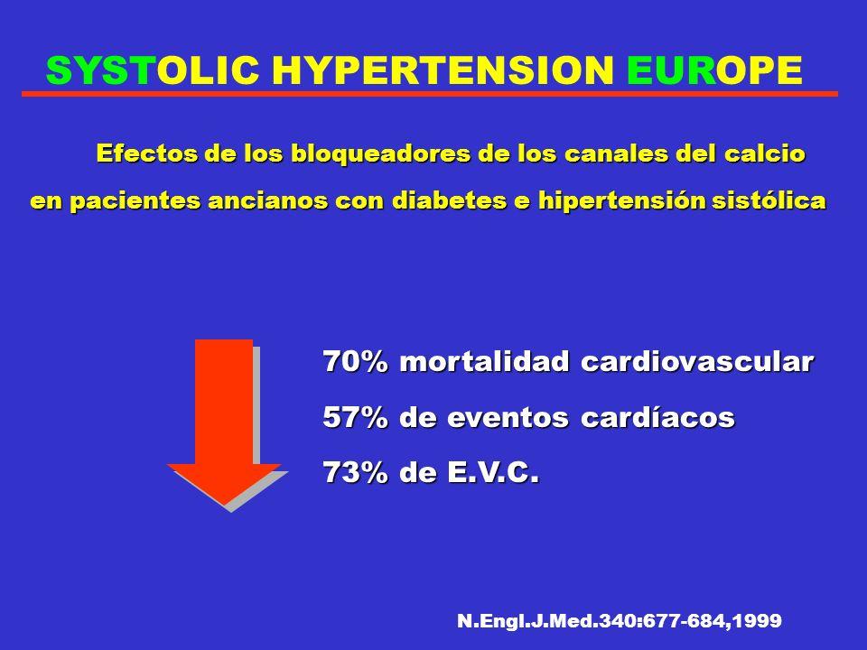 ¿Es necesario tratar la Hipertensión Arterial Sistólica en el paciente anciano ? ¿ Es la hipertensión Arterial Sistólica en el anciano un proceso de e
