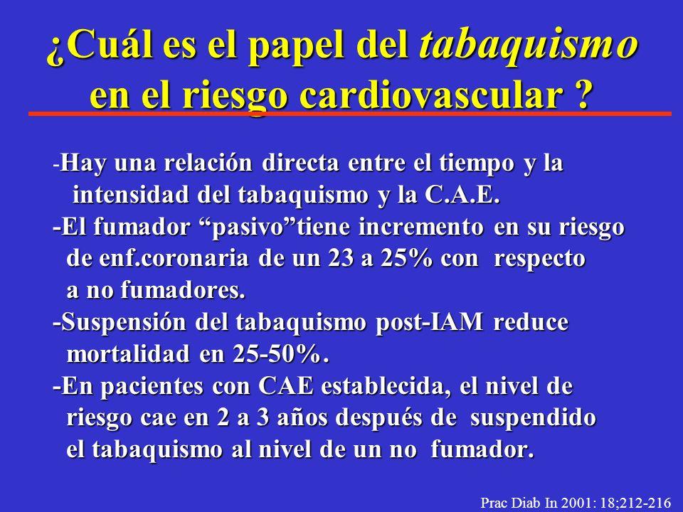 SYSTOLIC HYPERTENSION EUROPE Efectos de los bloqueadores de los canales del calcio en pacientes ancianos con diabetes e hipertensión sistólica N.Engl.