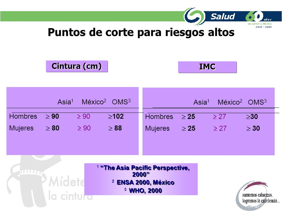 Puntos de corte para riesgos altos The Asia Pacific Perspective, 2000 1 The Asia Pacific Perspective, 2000 ENSA 2000, México 2 ENSA 2000, México WHO,