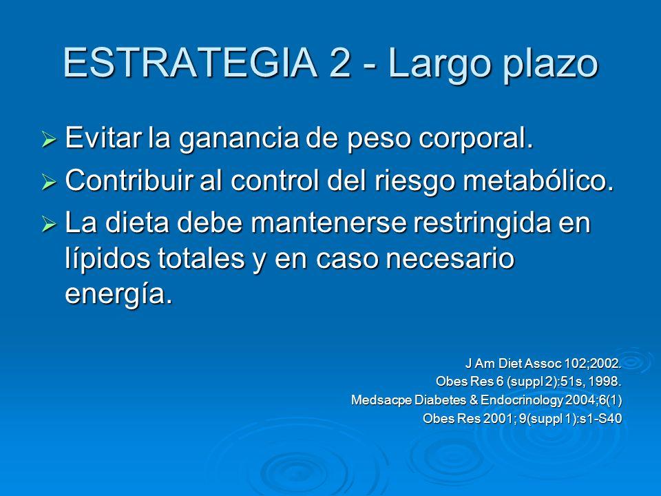 ESTRATEGIA 2 - Largo plazo Evitar la ganancia de peso corporal. Evitar la ganancia de peso corporal. Contribuir al control del riesgo metabólico. Cont