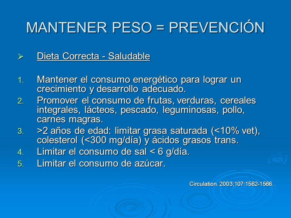 MANTENER PESO = PREVENCIÓN Dieta Correcta - Saludable Dieta Correcta - Saludable 1. Mantener el consumo energético para lograr un crecimiento y desarr