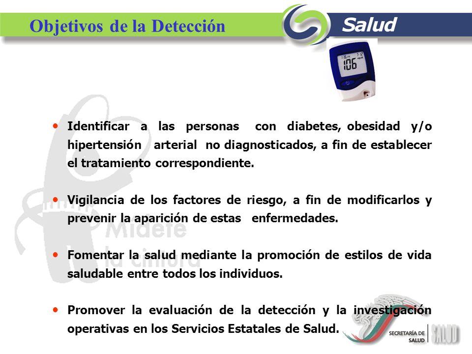 Identificar a las personas con diabetes, obesidad y/o hipertensión arterial no diagnosticados, a fin de establecer el tratamiento correspondiente. Vig