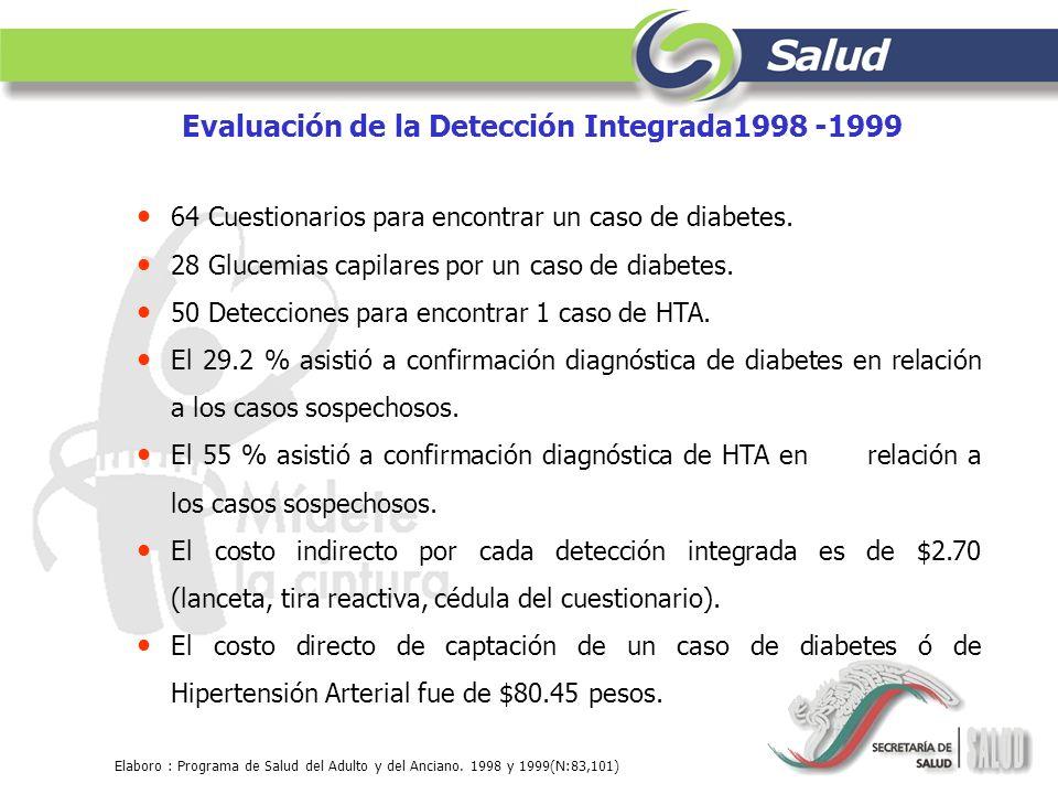 64 Cuestionarios para encontrar un caso de diabetes. 28 Glucemias capilares por un caso de diabetes. 50 Detecciones para encontrar 1 caso de HTA. El 2