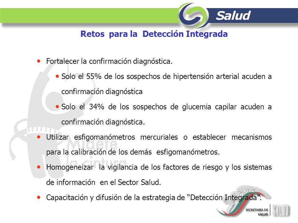 Fortalecer la confirmación diagnóstica. Solo el 55% de los sospechos de hipertensión arterial acuden a confirmación diagnóstica Solo el 34% de los sos
