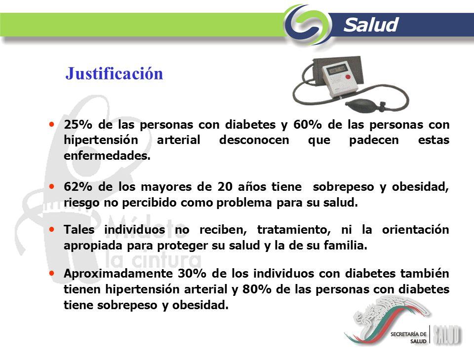 25% de las personas con diabetes y 60% de las personas con hipertensión arterial desconocen que padecen estas enfermedades. 62% de los mayores de 20 a